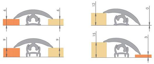 Схема монтажа гибкого профиля